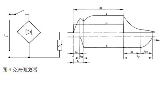 电磁体技术的详细说明