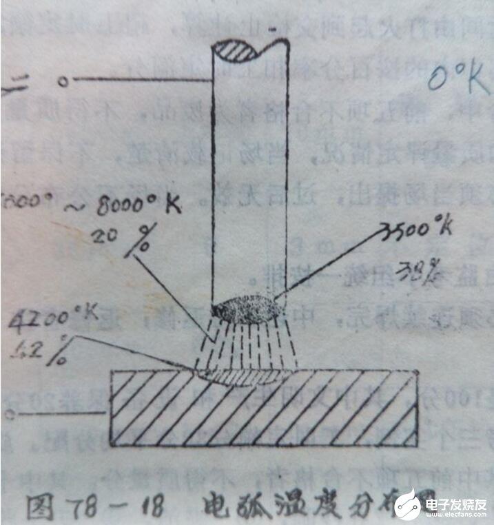 焊接电弧的温度是多少_焊接电弧的温度及热量分布