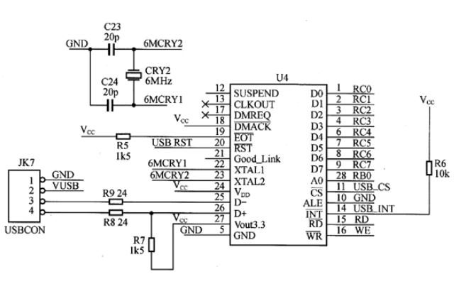 用于非壓縮高速數字接口的數字電視剖面的CEA標準免費下載