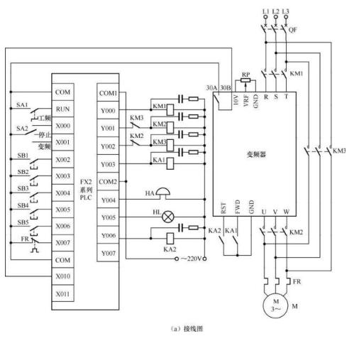 變頻器配合PLC控制電動機電路的識讀方法