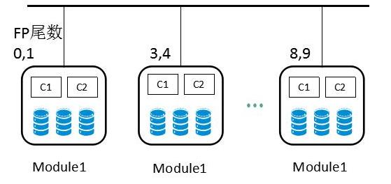 NVMe时代的全闪存阵列有哪些变和没变