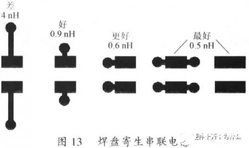 开关电源PCB排版的基本规则解析