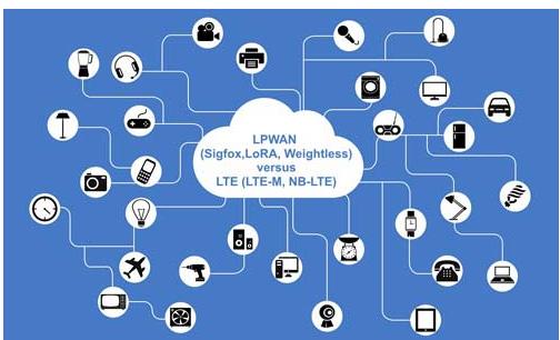 物联网的LPWAN通信你有没有了解清楚