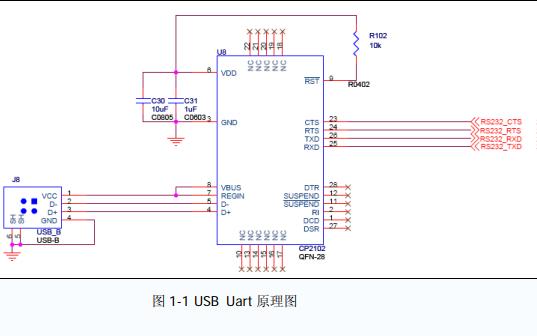 UART收发器的设计实例详细说明