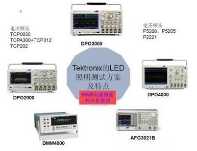 LED驱动电源的测试设计