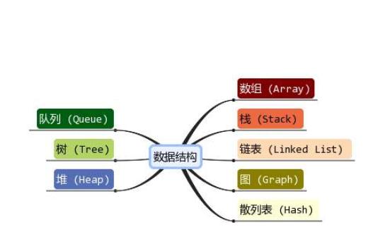 数据结构的代码和工程文件合集免费下载