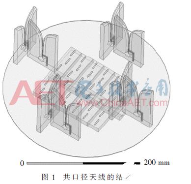 新型高增益双频段共口径天线阵适用于现代通信系统