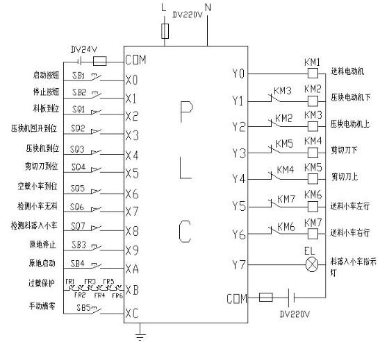 PLC控制系统中的可靠性和抗干扰技术研究
