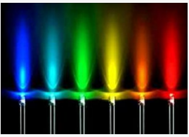 LED燈珠對LED顯示屏的影響有哪些