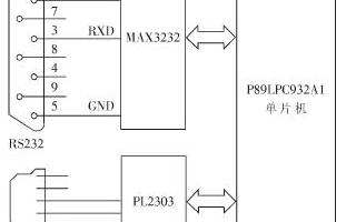 50便携式RFID读写器是怎样设计出来的