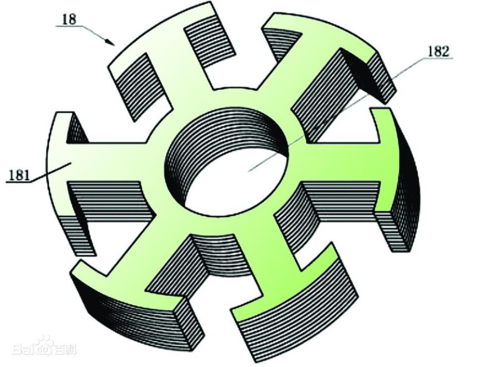 電機轉子是什么材質