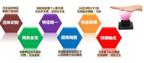 """""""奇招""""與新意并出,富士通6大創新方案迎2020產業回暖!"""
