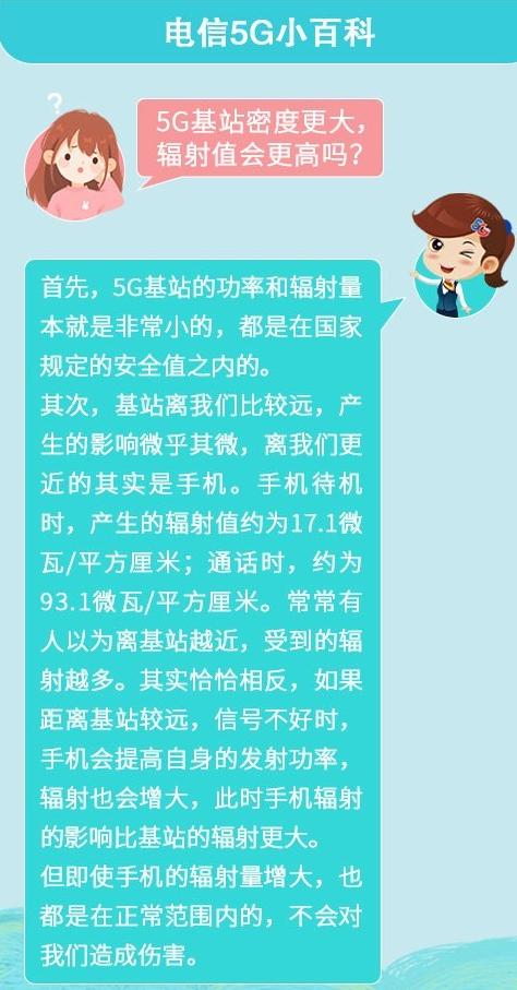 中国电信表示5G基站的功率和辐射量很小都在国家规...