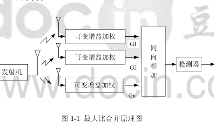 RAKE接收机的原理介绍和使用MATLAB以及RAKE接收机的性能说明等介绍