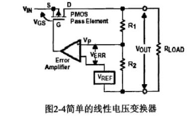 动态频率补偿的LDO的设计资料详细说明