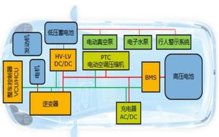 汽车电工基本技术PDF电子书免费下载