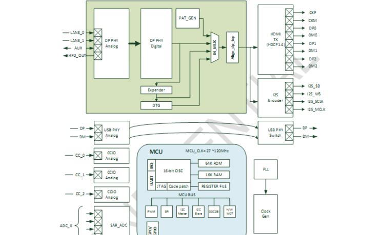 AG9311帶PD3.0 Type-C轉HDMI轉換器的數據手冊免費下載