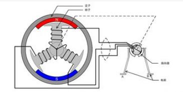 霍尔传感器在智能坐便器无刷电机上的应用解析