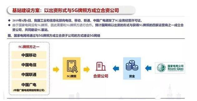 國家電網建設5G網絡的原因是什么