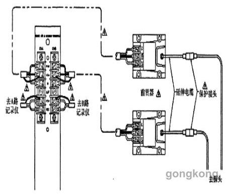 本特利3300系列传感器的校验过程解析