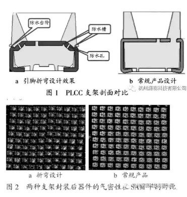 如何了解LED顯示屏封裝技術