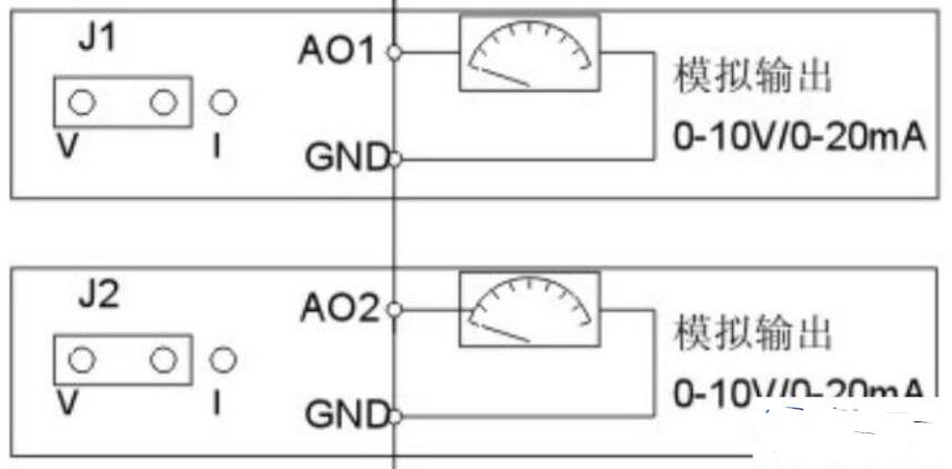 如何检测变频器实际的输出频率