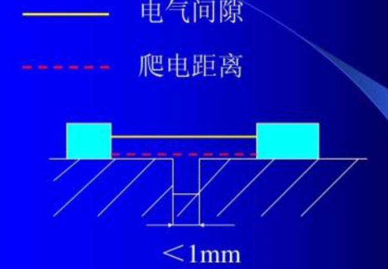 電氣間隙和爬電距離的區別