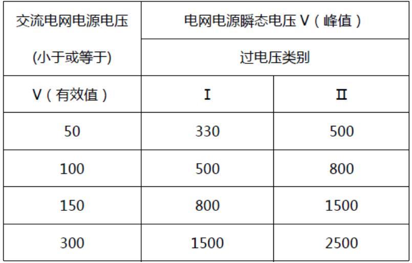爬電距離計算公式_爬電距離測試方法