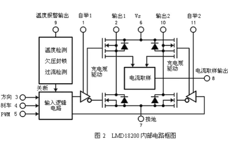 电机驱动芯片LMD18200的原理及应用详细说明