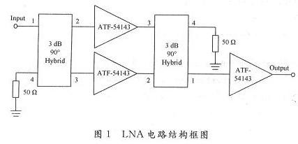 應用于接收機中LNA電路的設計與測試仿真分析