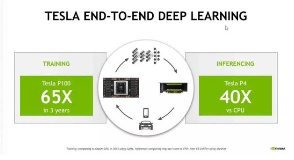 智慧安防需求多样,AI安防芯片崛起契机来临