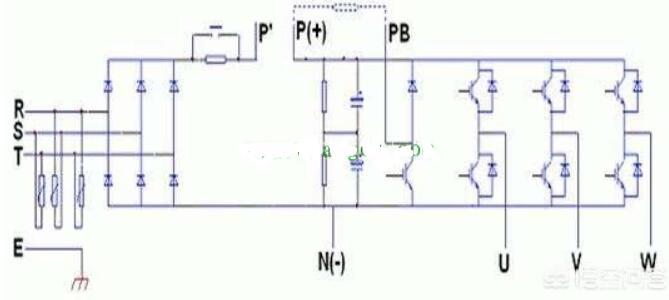 制动电阻发热严重是什么原因