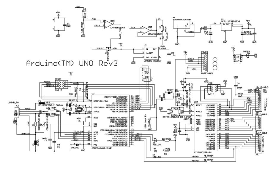 Arduino UNO的电路原理图免费下载