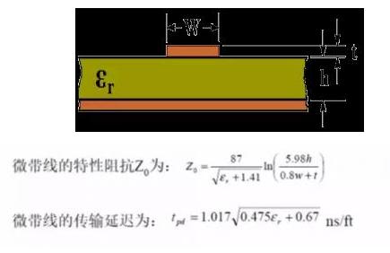 如何利用EDA软件对PCB进行阻抗控制