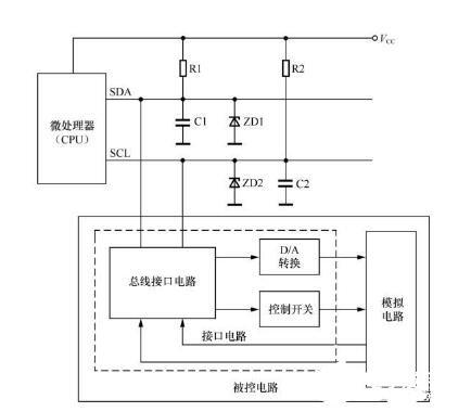 I2C总线控制系统的构成_I2C总线控制系统的特点