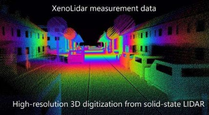 固态激光雷达工作原理及三种主流技术方案技术