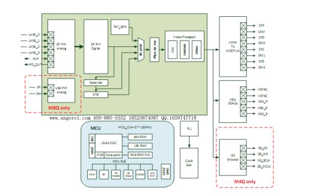 AG6320顯示端DP口轉HDMI和VGA數據轉換器的數據手冊免費下載