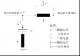 光伏发电单元高电压穿越能力测试过程及能力验证