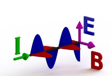 如何降低電子設備的電磁干擾EMI