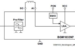 英飞凌BGM1033N7的主要特性及应用解决方案
