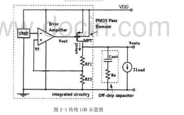 LDO的核心误差放大器的简介和频率补偿的分析和设计