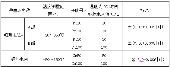 热电阻检定装置的构成及使用介绍