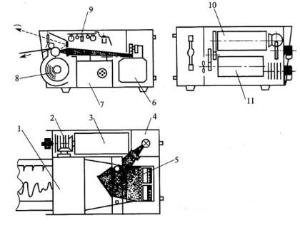 光线示波器的内部结构与工作原理