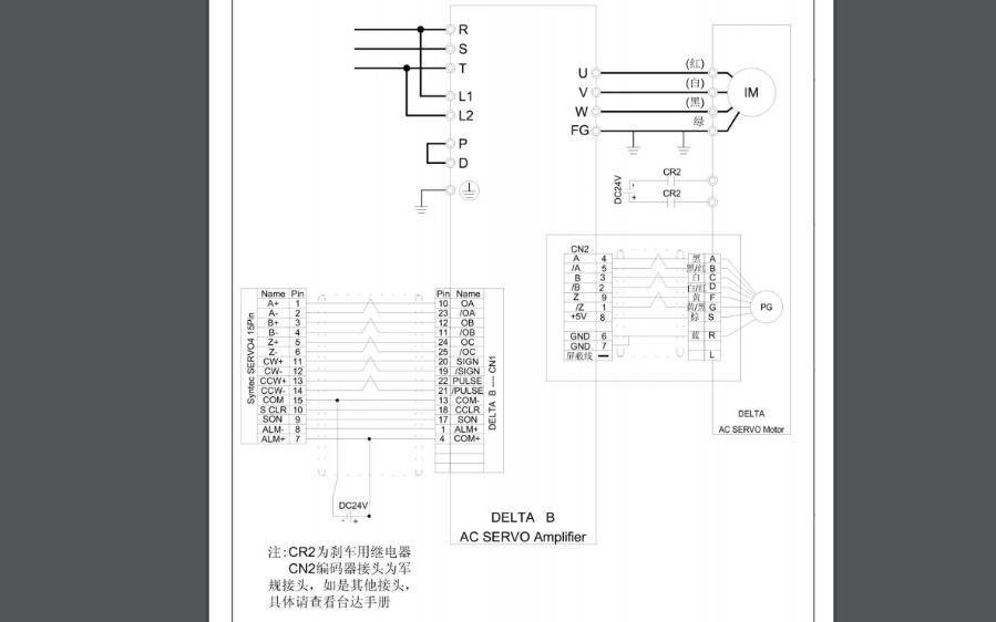 SYNTEC伺服连接与设定手册