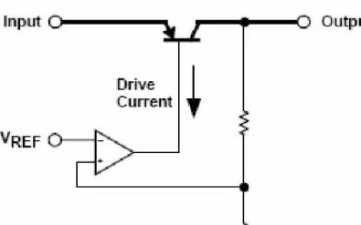 板载电源设计需遵循哪些要求规范