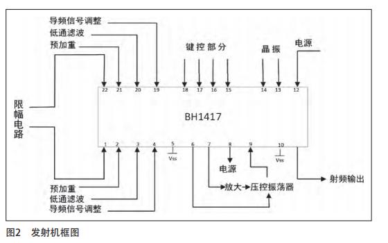 设计无线话筒扩音系统的详细资料说明