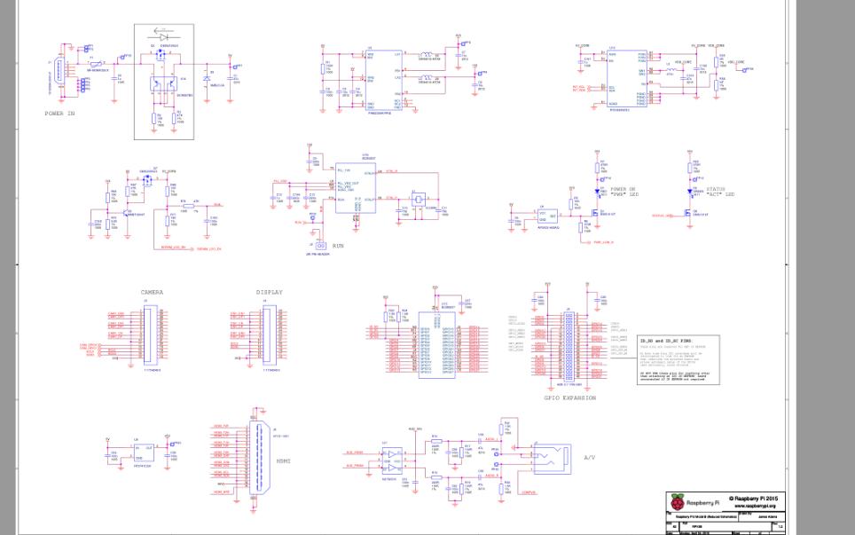 树莓派3和树莓派4的原理图免费下载