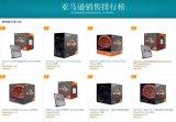 AMD屠榜亞馬遜CPU銷售排行榜前十 銳龍300...