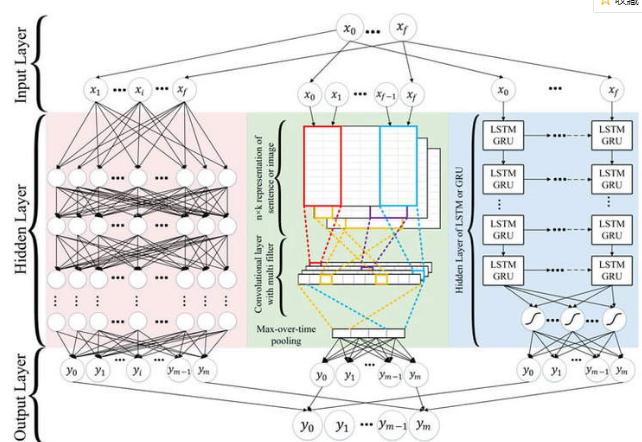 神经符号人工智能如何书写未来
