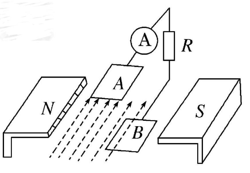 磁流体发电机工作原理_磁流体发电机缺点